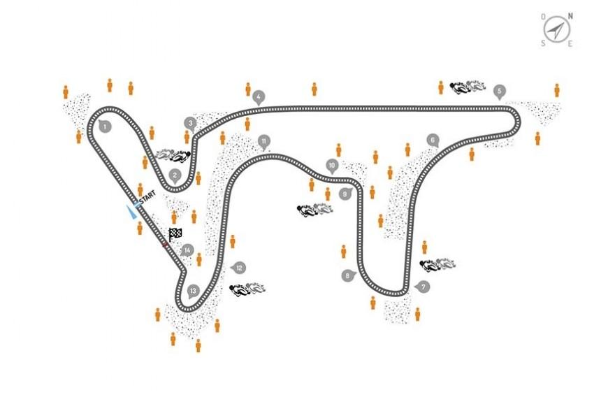 Horaires du GP en Argentine ce week-end
