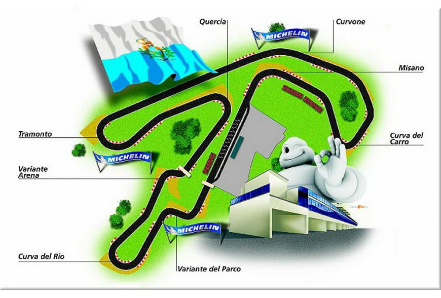 Horaires du Grand Prix Moto de Saint Marin à Misano 2019