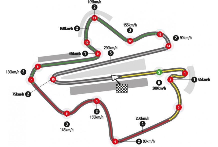 Horaires du Grand Prix de Malaisie MotoGP 2019 (heures françaises)