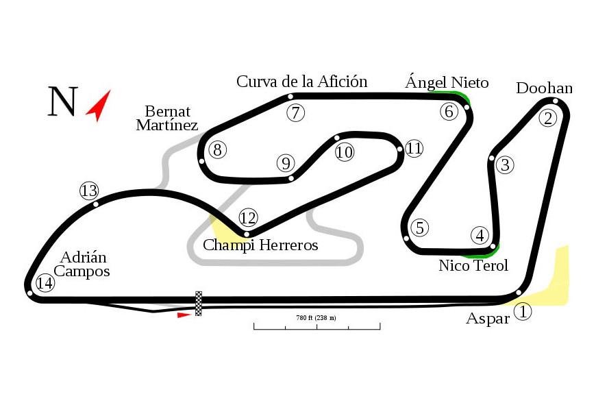 Horaires du Grand Prix de Valence MotoGP 2019