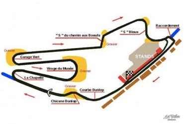 Horaires du Grand Prix de France au Mans
