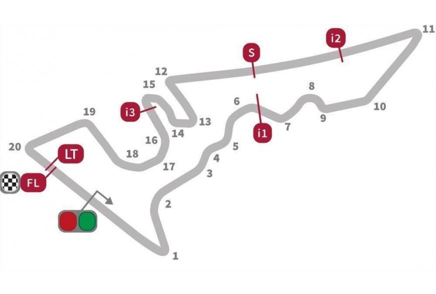 Horaires Grand Prix Moto des Amériques