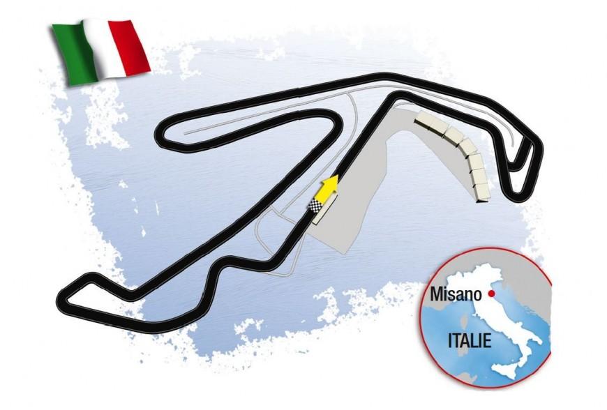 Horaires Grand Prix Moto Misano